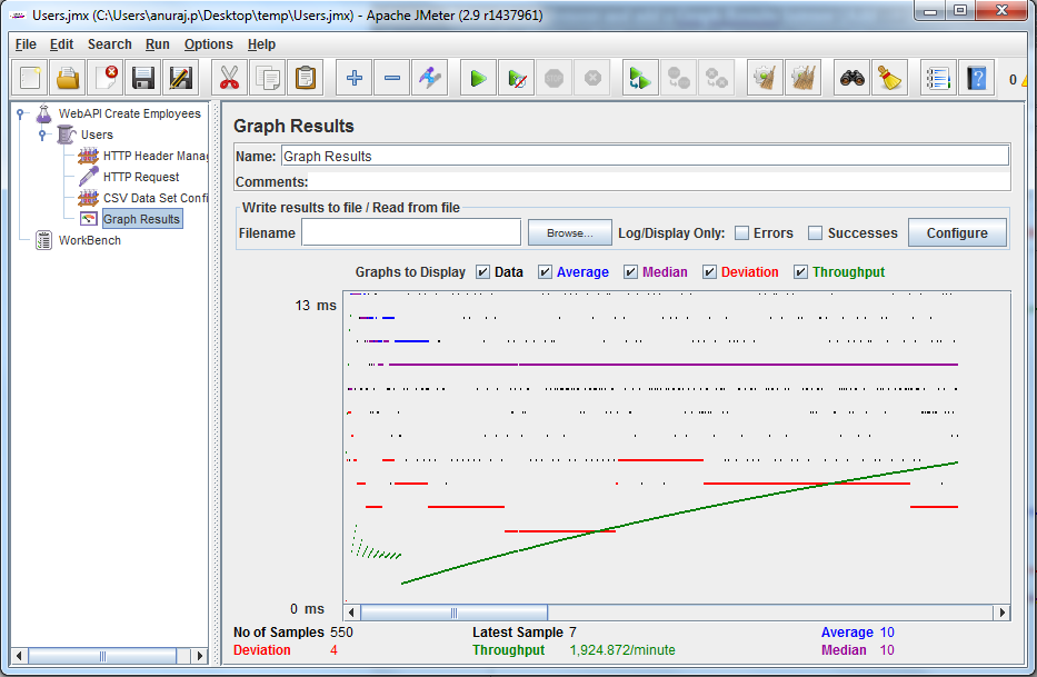 Graph Results