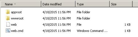 Bundle output - Folder structure
