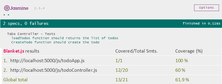 Javascript code coverage enabled