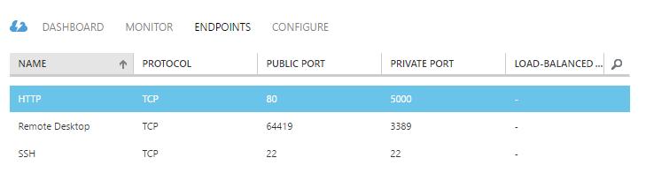 Endpoint configuraion on Azure Linux VM