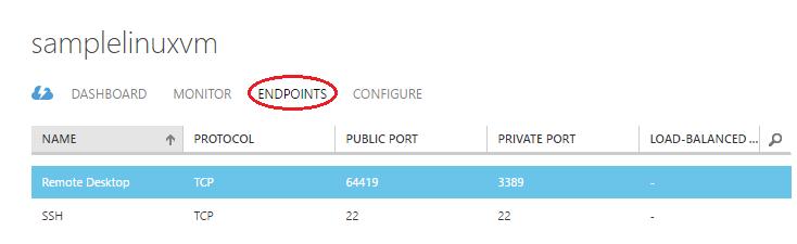 List of Remote Desktop endpoints
