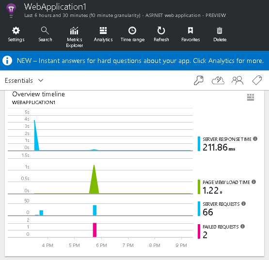 Application Insights Properties
