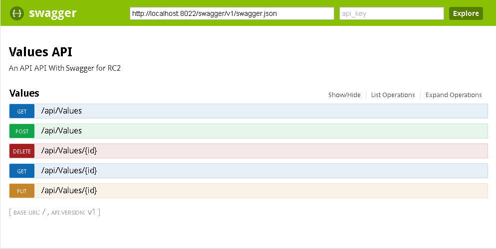 Swagger api page