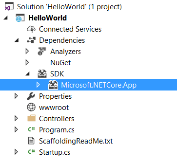 ASP.NET Core 2.0 Preview - Solution Explorer