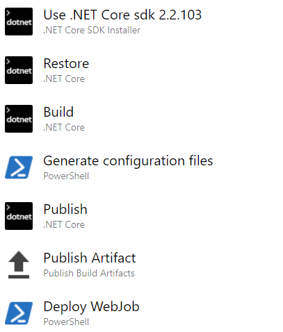 How to deploy Azure WebJobs using PowerShell