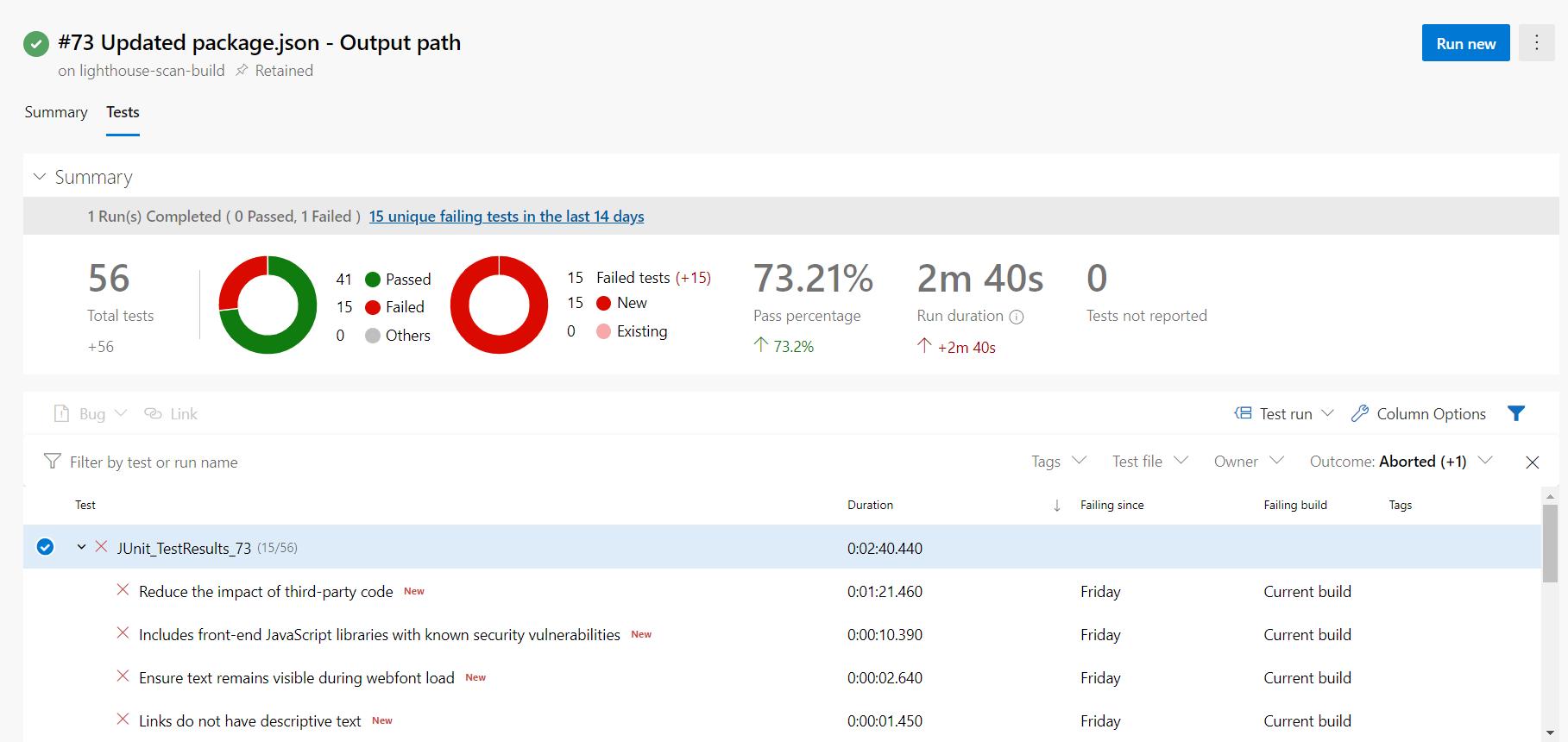 Azure DevOps Build with Tests