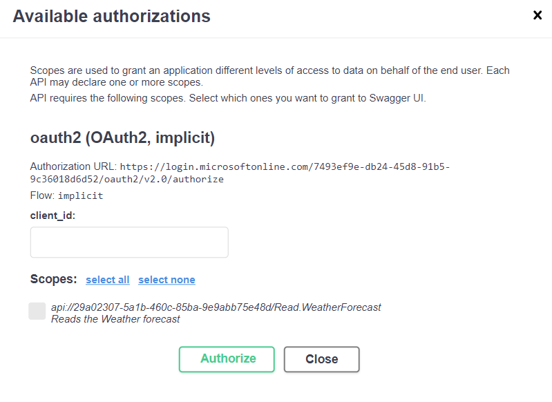Available authorizations