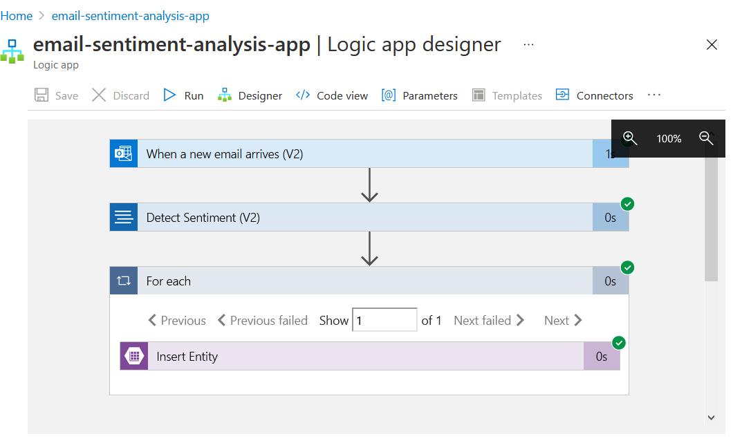Logic App Run completed.