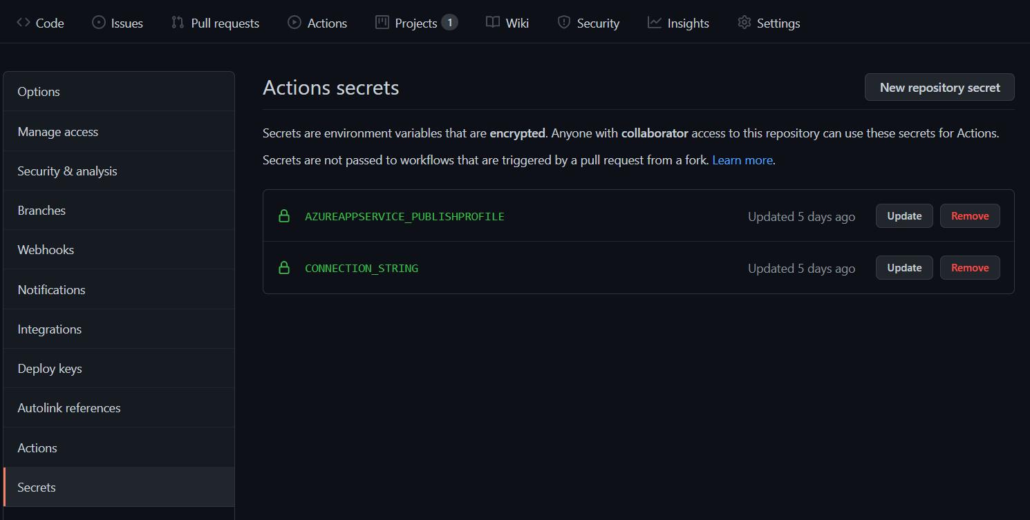Github Action Secret